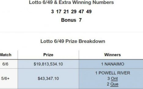 Lotto 6/49 last draw results, past results, prizes breakdown