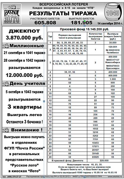 Проверить билет 1369 тиража русское лото (новогодний миллиард 2021)