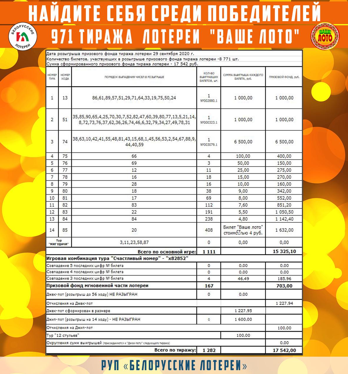 Проверить билет русское лото | результаты 1372 тиража