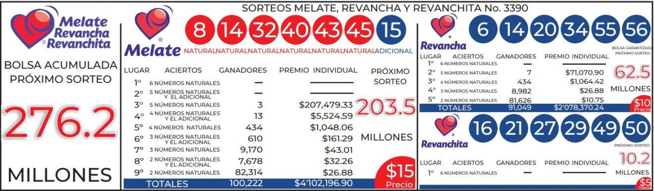 Mexico melate review