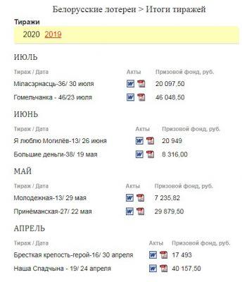 Проверить билет золотой подковы | результаты 282 тиража