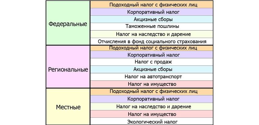 Возможно ли двойное налогообложение в случае выигрыша в лотерею в сша | tk-advokat.ru