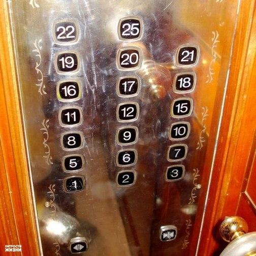 Китайская нумерология: числа приносящие удачу и беды