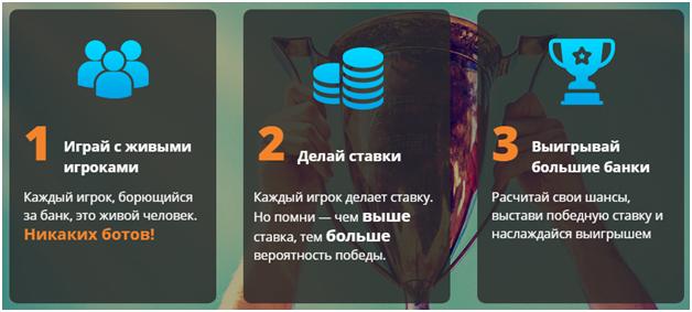 Моментальные лотереи с выводом денег онлайн   seiv.io