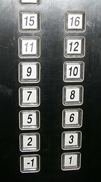 Число 4 по фэншую: трактовка в китайской нумерологии