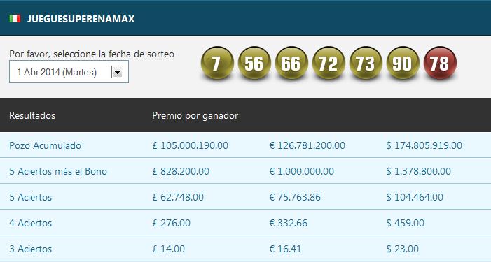 Электромотоцикл super soco tc max - большой обзор, цена и где купить